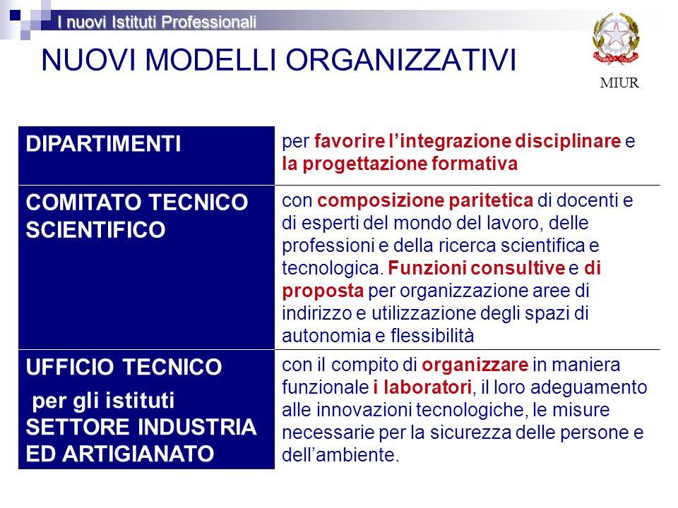 NUOVI MODELLI ORGANIZZATIVI MIUR DIPARTIMENTI per favorire lintegrazione disciplinare e la progettazione formativa COMITATO TECNICO SCIENTIFICO con co