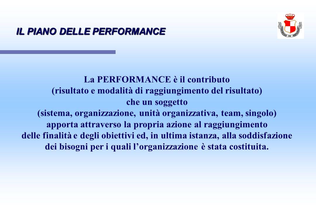 La PERFORMANCE è il contributo (risultato e modalità di raggiungimento del risultato) che un soggetto (sistema, organizzazione, unità organizzativa, t