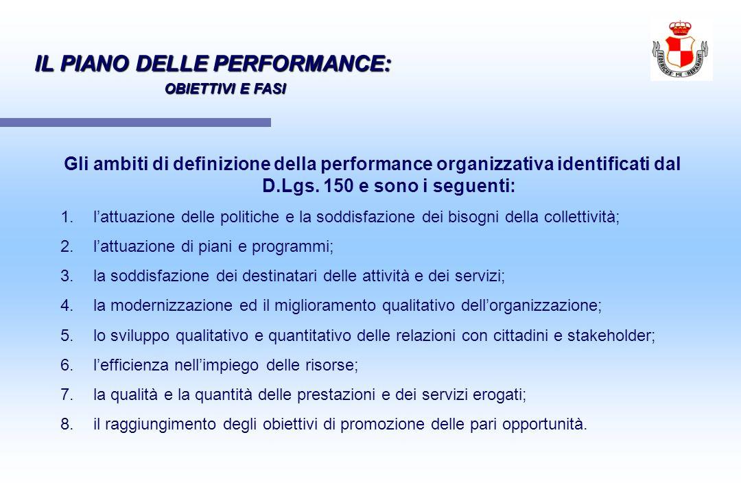 Gli ambiti di definizione della performance organizzativa identificati dal D.Lgs. 150 e sono i seguenti: 1.lattuazione delle politiche e la soddisfazi