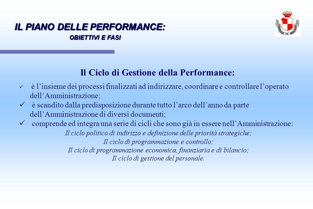 Il Ciclo di Gestione della Performance: è linsieme dei processi finalizzati ad indirizzare, coordinare e controllare loperato dellAmministrazione; è s