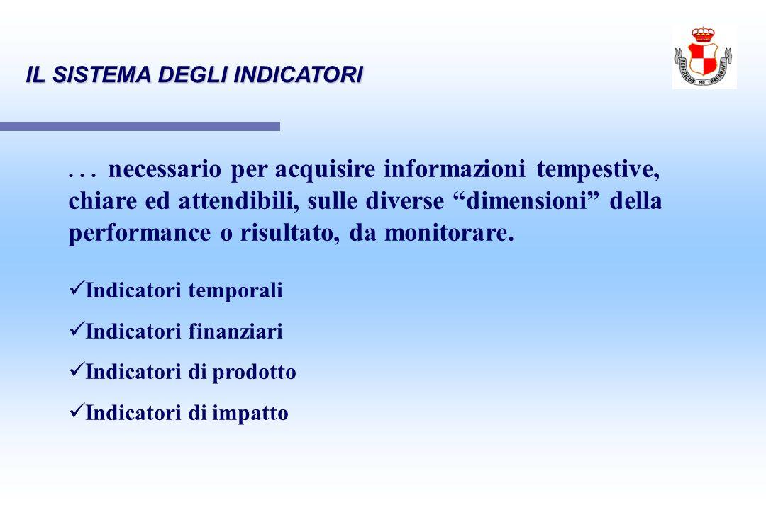 IL SISTEMA DEGLI INDICATORI... necessario per acquisire informazioni tempestive, chiare ed attendibili, sulle diverse dimensioni della performance o r
