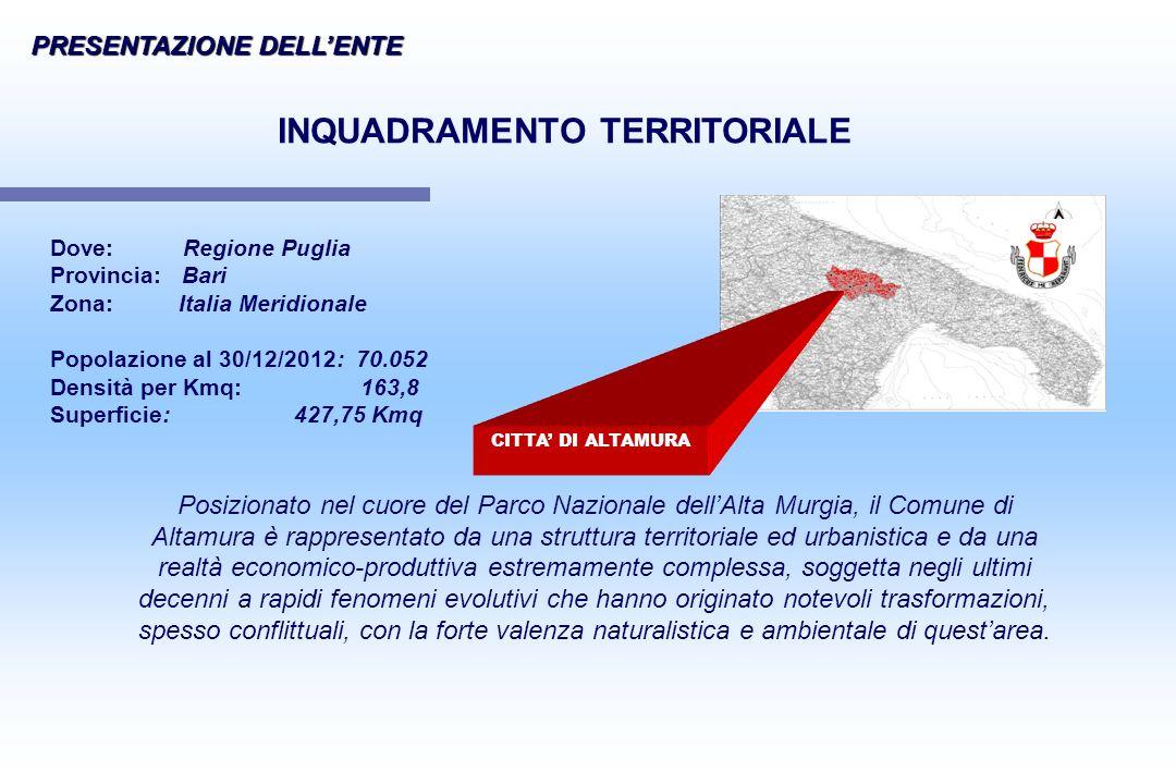 INQUADRAMENTO TERRITORIALE Posizionato nel cuore del Parco Nazionale dellAlta Murgia, il Comune di Altamura è rappresentato da una struttura territori