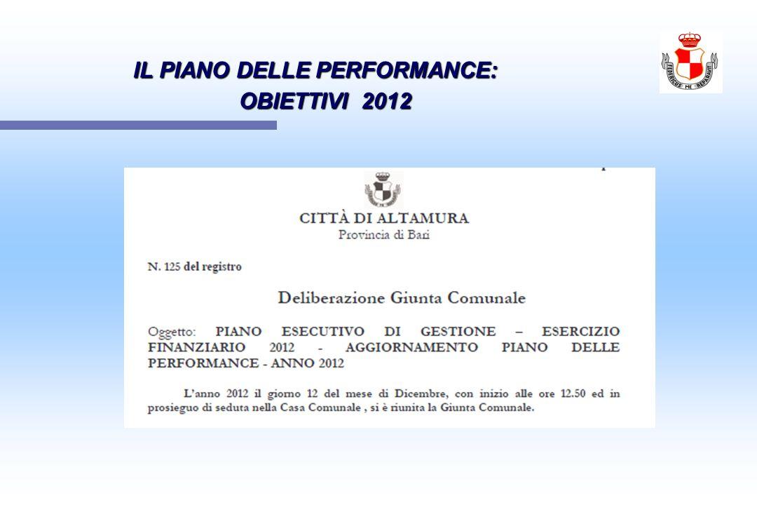 IL PIANO DELLE PERFORMANCE: OBIETTIVI 2012 IL PIANO DELLE PERFORMANCE: OBIETTIVI 2012