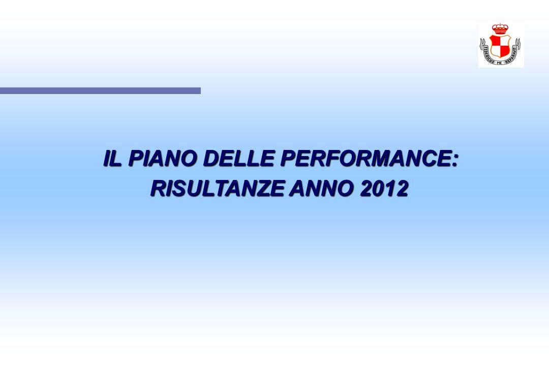 IL PIANO DELLE PERFORMANCE: IL PIANO DELLE PERFORMANCE: RISULTANZE ANNO 2012