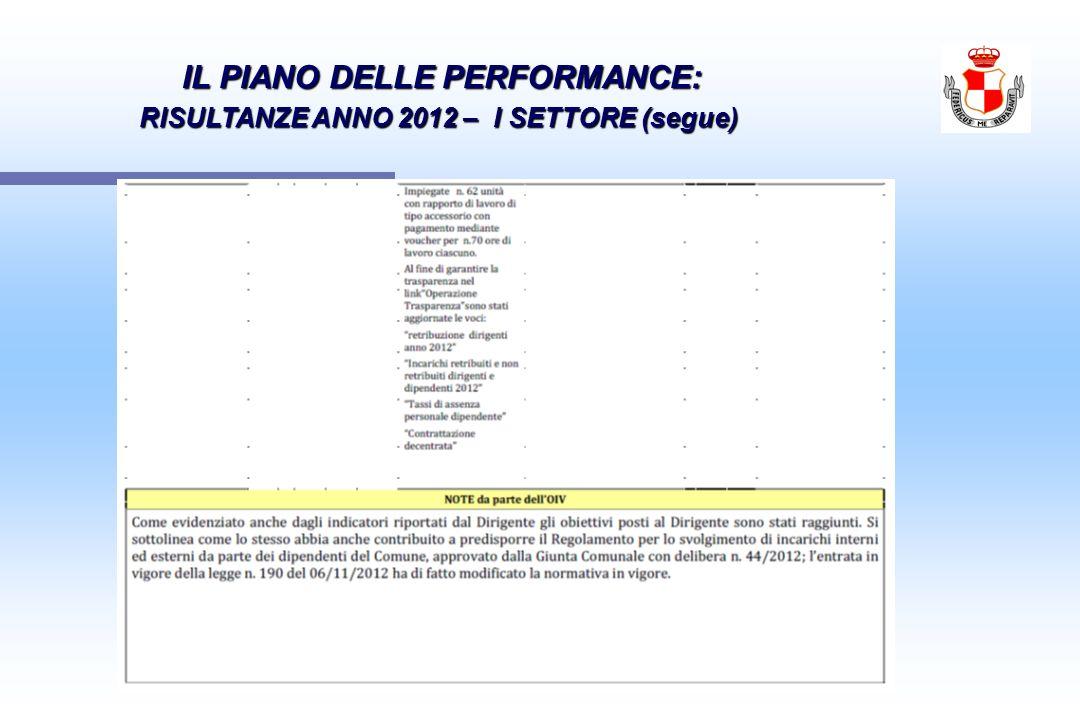 IL PIANO DELLE PERFORMANCE: IL PIANO DELLE PERFORMANCE: RISULTANZE ANNO 2012 – I SETTORE (segue)