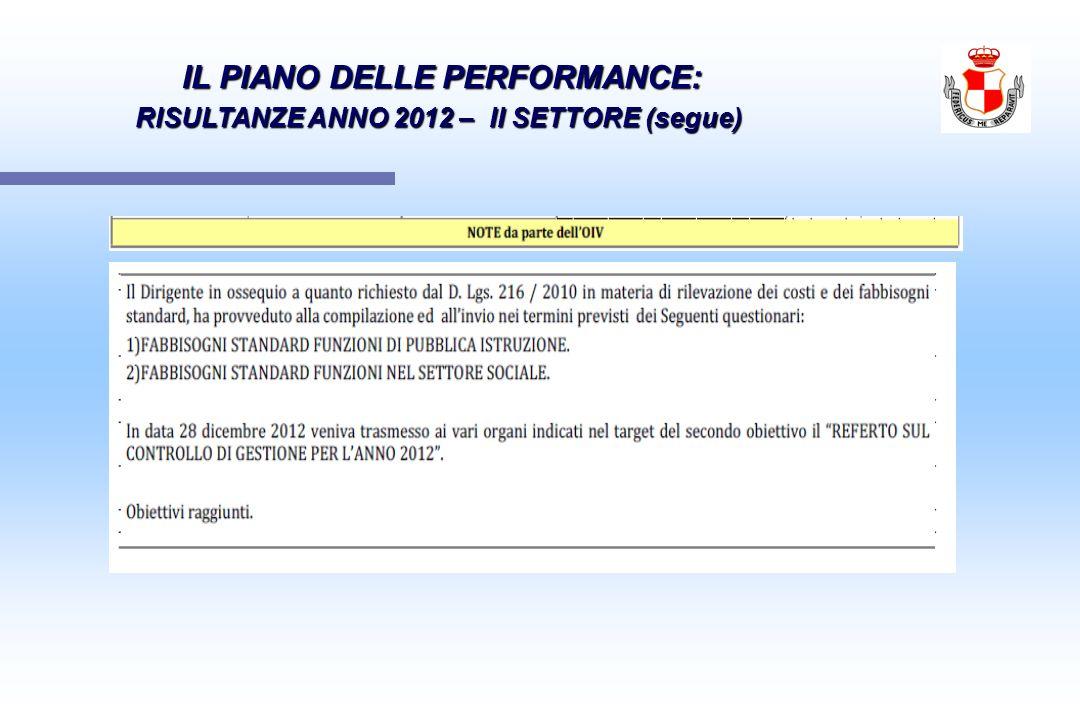 IL PIANO DELLE PERFORMANCE: IL PIANO DELLE PERFORMANCE: RISULTANZE ANNO 2012 – II SETTORE (segue)