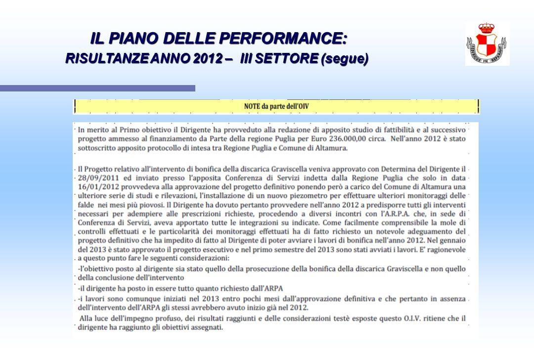 IL PIANO DELLE PERFORMANCE: IL PIANO DELLE PERFORMANCE: RISULTANZE ANNO 2012 – III SETTORE (segue)