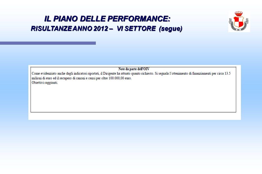 IL PIANO DELLE PERFORMANCE: IL PIANO DELLE PERFORMANCE: RISULTANZE ANNO 2012 – VI SETTORE (segue)