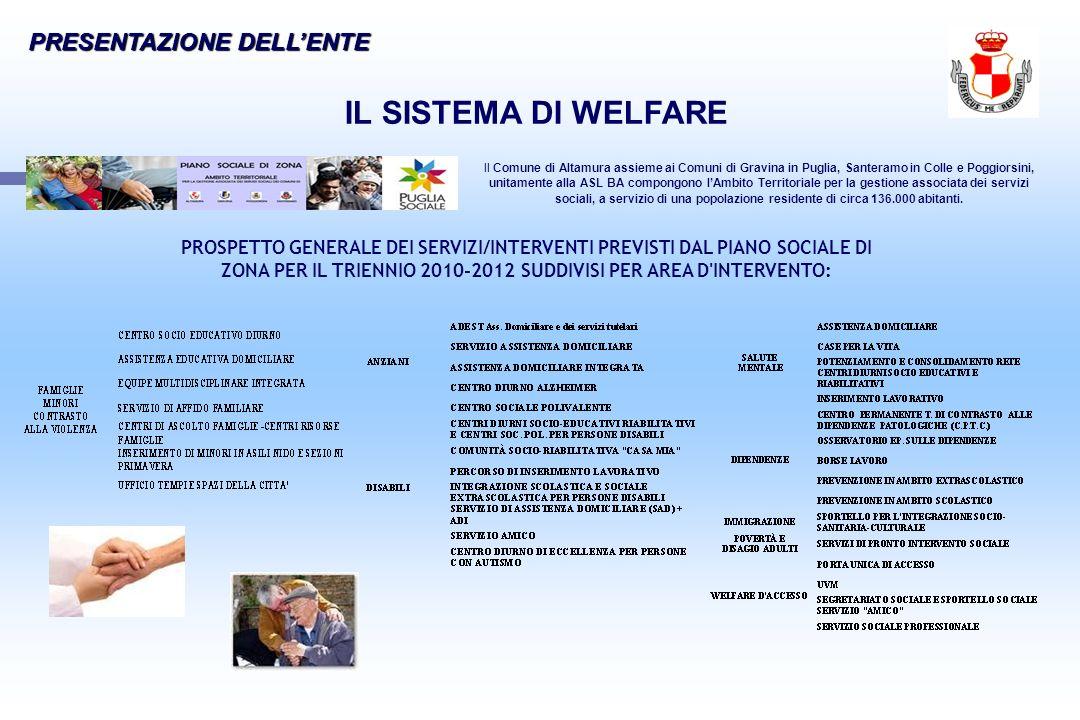 Il Comune di Altamura assieme ai Comuni di Gravina in Puglia, Santeramo in Colle e Poggiorsini, unitamente alla ASL BA compongono lAmbito Territoriale