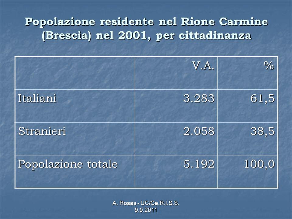 A. Rosas - UC/Ce.R.I.S.S. 9.9.2011 Popolazione residente nel Rione Carmine (Brescia) nel 2001, per cittadinanza V.A.% Italiani3.28361,5 Stranieri2.058