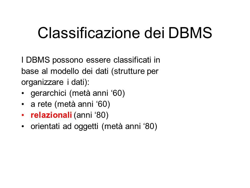 I DBMS possono essere classificati in base al modello dei dati (strutture per organizzare i dati): gerarchici (metà anni 60) a rete (metà anni 60) relazionali (anni 80) orientati ad oggetti (metà anni 80) Classificazione dei DBMS