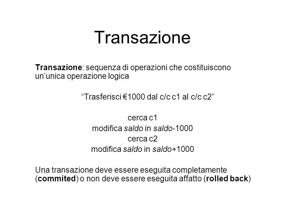 Transazione: sequenza di operazioni che costituiscono ununica operazione logica Trasferisci 1000 dal c/c c1 al c/c c2 cerca c1 modifica saldo in saldo-1000 cerca c2 modifica saldo in saldo+1000 Una transazione deve essere eseguita completamente (commited) o non deve essere eseguita affatto (rolled back) Transazione