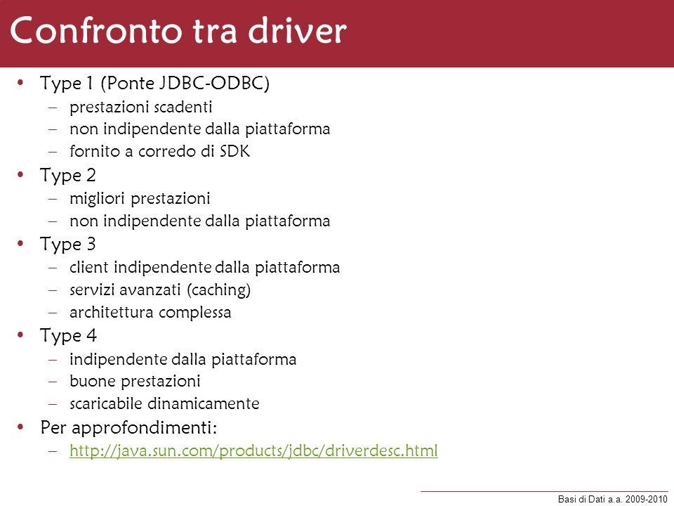 Basi di Dati a.a. 2009-2010 Confronto tra driver Type 1 (Ponte JDBC-ODBC) –prestazioni scadenti –non indipendente dalla piattaforma –fornito a corredo