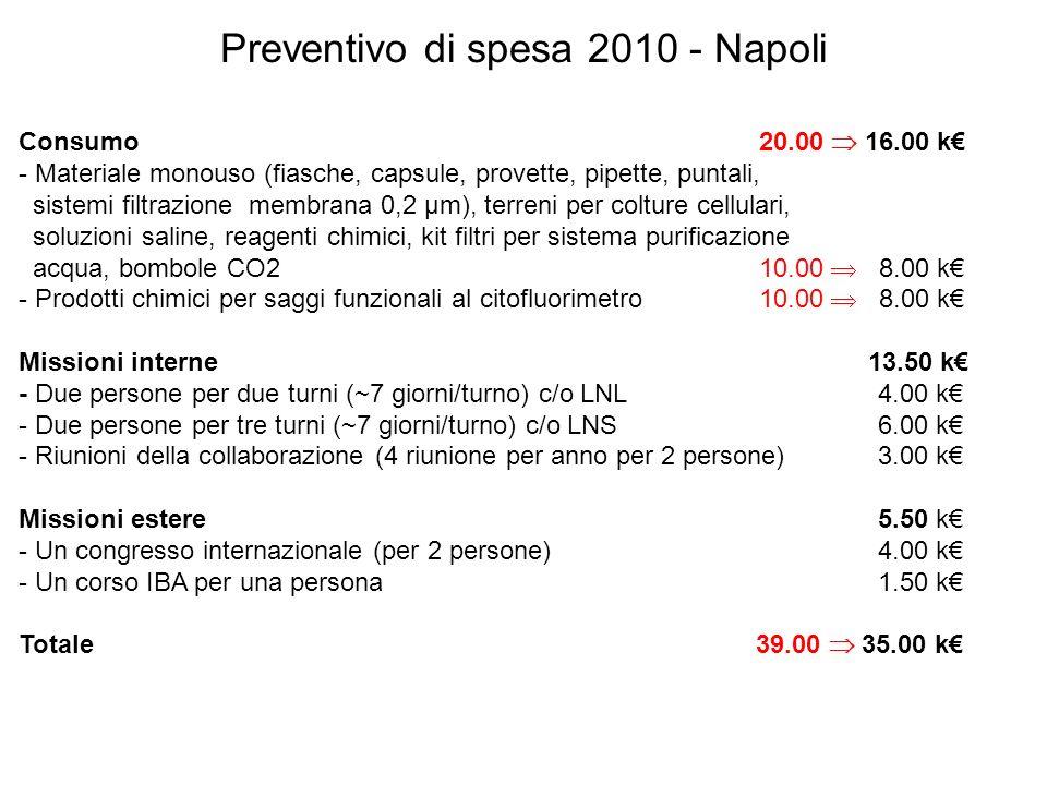 Preventivo di spesa 2010 - Napoli Consumo 20.00 16.00 k - Materiale monouso (fiasche, capsule, provette, pipette, puntali, sistemi filtrazione membran