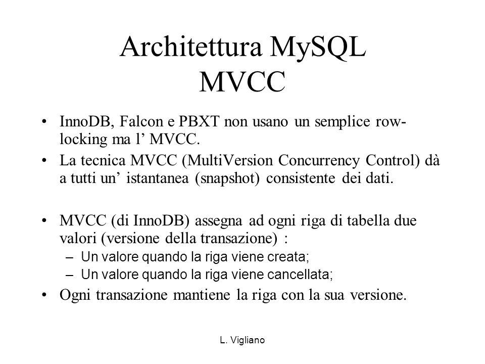 L. Vigliano Architettura MySQL MVCC InnoDB, Falcon e PBXT non usano un semplice row- locking ma l MVCC. La tecnica MVCC (MultiVersion Concurrency Cont