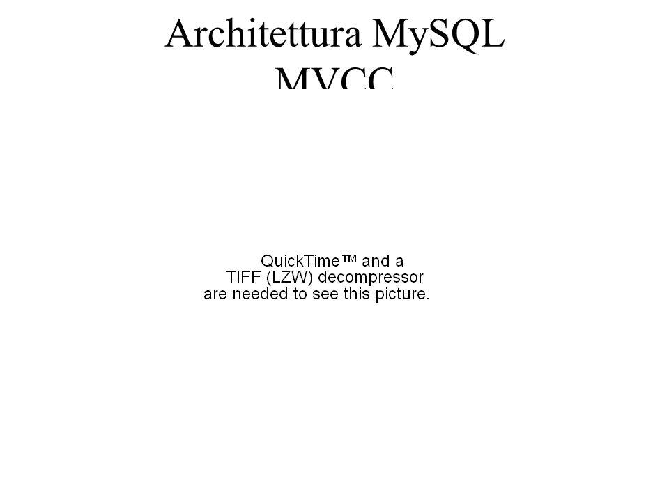 L. Vigliano Architettura MySQL MVCC