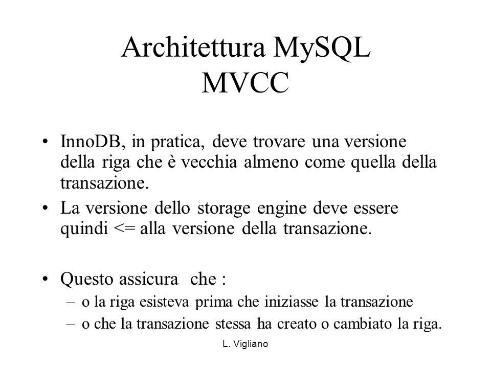L. Vigliano Architettura MySQL MVCC InnoDB, in pratica, deve trovare una versione della riga che è vecchia almeno come quella della transazione. La ve