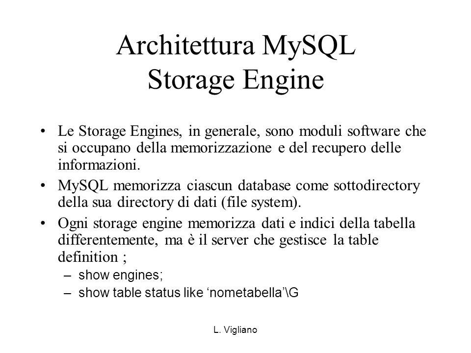L. Vigliano Architettura MySQL Storage Engine Le Storage Engines, in generale, sono moduli software che si occupano della memorizzazione e del recuper