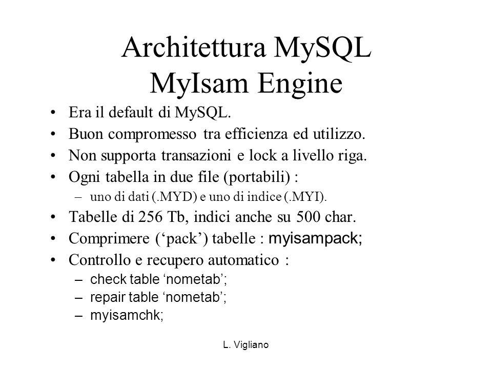 L. Vigliano Architettura MySQL MyIsam Engine Era il default di MySQL. Buon compromesso tra efficienza ed utilizzo. Non supporta transazioni e lock a l