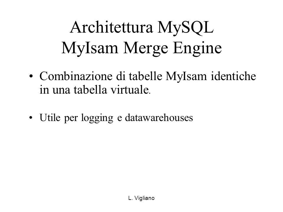 L. Vigliano Architettura MySQL MyIsam Merge Engine Combinazione di tabelle MyIsam identiche in una tabella virtuale. Utile per logging e datawarehouse