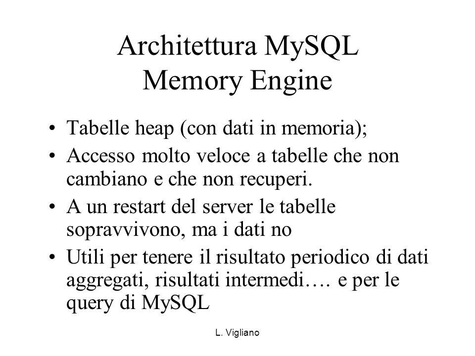 L. Vigliano Architettura MySQL Memory Engine Tabelle heap (con dati in memoria); Accesso molto veloce a tabelle che non cambiano e che non recuperi. A