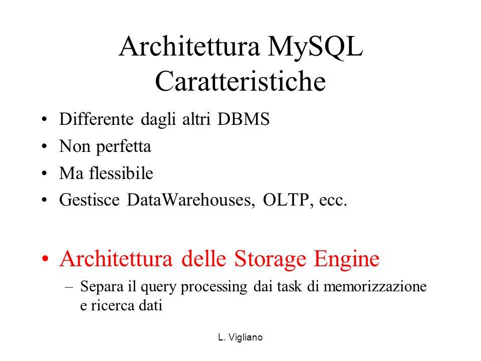 L. Vigliano Architettura MySQL Caratteristiche Differente dagli altri DBMS Non perfetta Ma flessibile Gestisce DataWarehouses, OLTP, ecc. Architettura