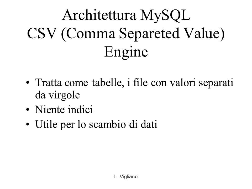 L. Vigliano Architettura MySQL CSV (Comma Separeted Value) Engine Tratta come tabelle, i file con valori separati da virgole Niente indici Utile per l