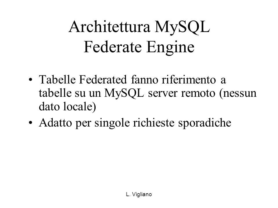 L. Vigliano Architettura MySQL Federate Engine Tabelle Federated fanno riferimento a tabelle su un MySQL server remoto (nessun dato locale) Adatto per