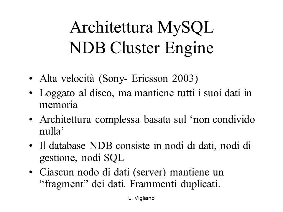 L. Vigliano Architettura MySQL NDB Cluster Engine Alta velocità (Sony- Ericsson 2003) Loggato al disco, ma mantiene tutti i suoi dati in memoria Archi