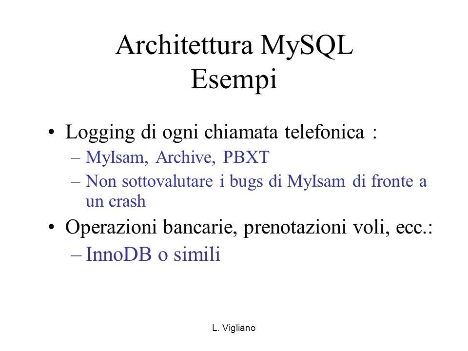 L. Vigliano Architettura MySQL Esempi Logging di ogni chiamata telefonica : –MyIsam, Archive, PBXT –Non sottovalutare i bugs di MyIsam di fronte a un