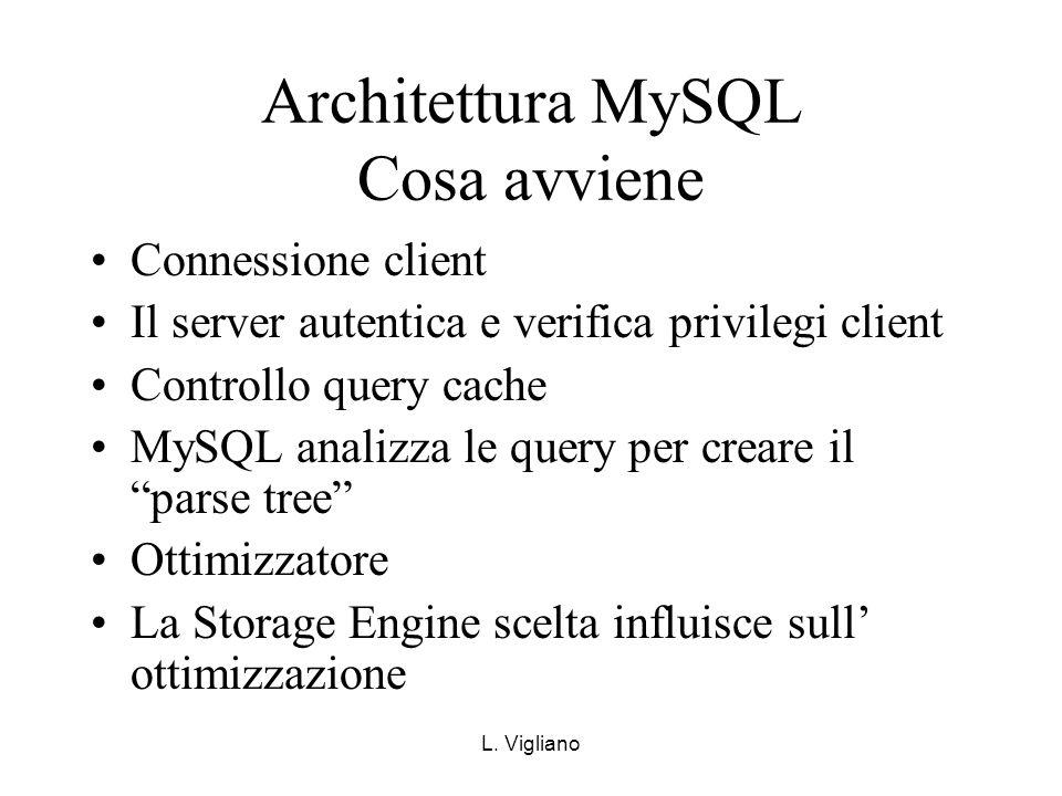 L. Vigliano Architettura MySQL Cosa avviene Connessione client Il server autentica e verifica privilegi client Controllo query cache MySQL analizza le