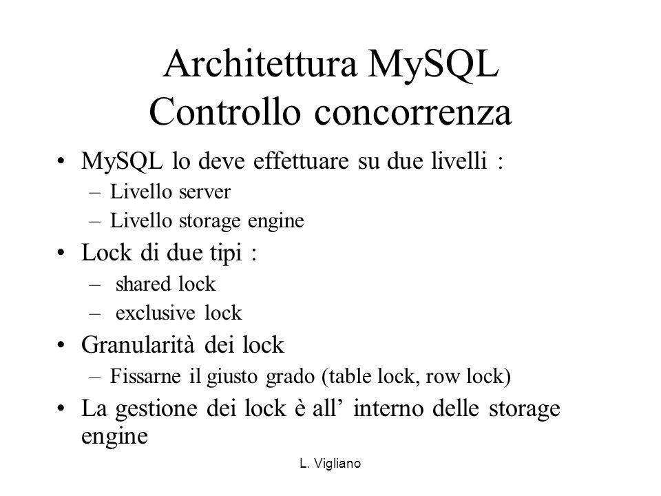 L. Vigliano Architettura MySQL Controllo concorrenza MySQL lo deve effettuare su due livelli : –Livello server –Livello storage engine Lock di due tip