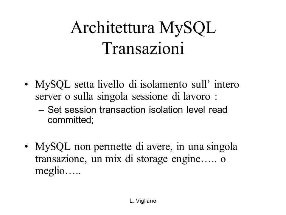 L. Vigliano Architettura MySQL Transazioni MySQL setta livello di isolamento sull intero server o sulla singola sessione di lavoro : –Set session tran