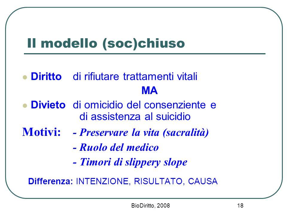 BioDiritto, 2008 18 Il modello (soc)chiuso Diritto di rifiutare trattamenti vitali MA Divieto di omicidio del consenziente e di assistenza al suicidio