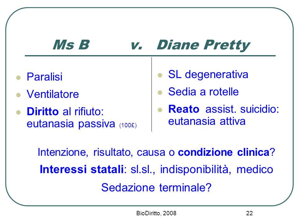 BioDiritto, 2008 22 Ms B v. Diane Pretty Paralisi Ventilatore Diritto al rifiuto: eutanasia passiva (100£) SL degenerativa Sedia a rotelle Reato assis
