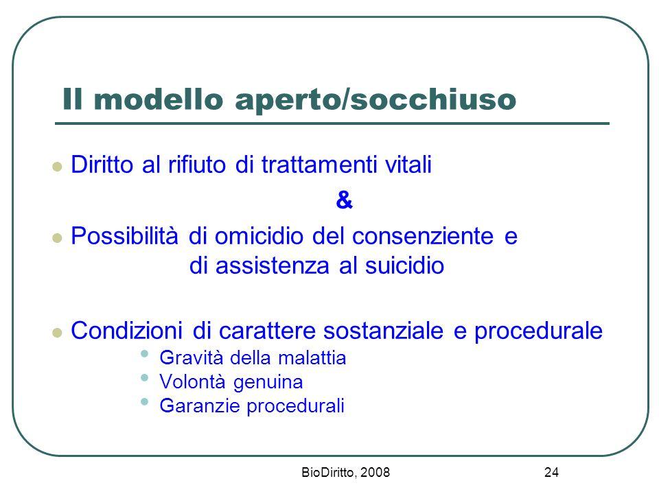 BioDiritto, 2008 24 Il modello aperto/socchiuso Diritto al rifiuto di trattamenti vitali & Possibilità di omicidio del consenziente e di assistenza al