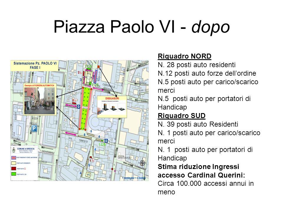 Piazza Paolo VI - dopo Riquadro NORD N. 28 posti auto residenti N.12 posti auto forze dellordine N.5 posti auto per carico/scarico merci N.5 posti aut