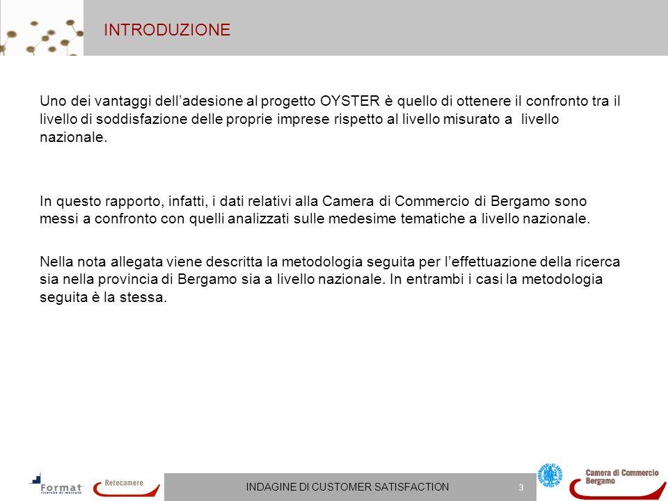 INDAGINE DI CUSTOMER SATISFACTION 14 Base naz.13.460 casi, prov.