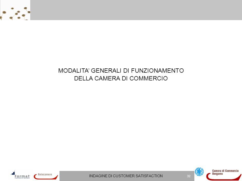 INDAGINE DI CUSTOMER SATISFACTION 32 MODALITA GENERALI DI FUNZIONAMENTO DELLA CAMERA DI COMMERCIO