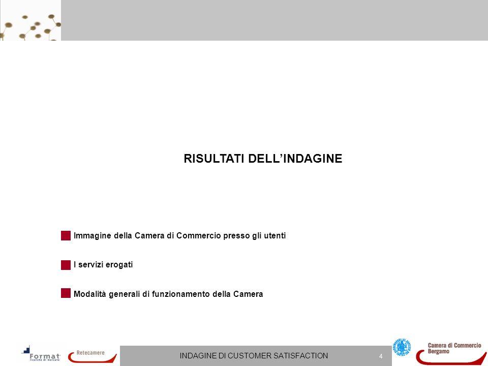 INDAGINE DI CUSTOMER SATISFACTION 5 IMMAGINE DELLA CAMERA DI COMMERCIO PRESSO GLI UTENTI