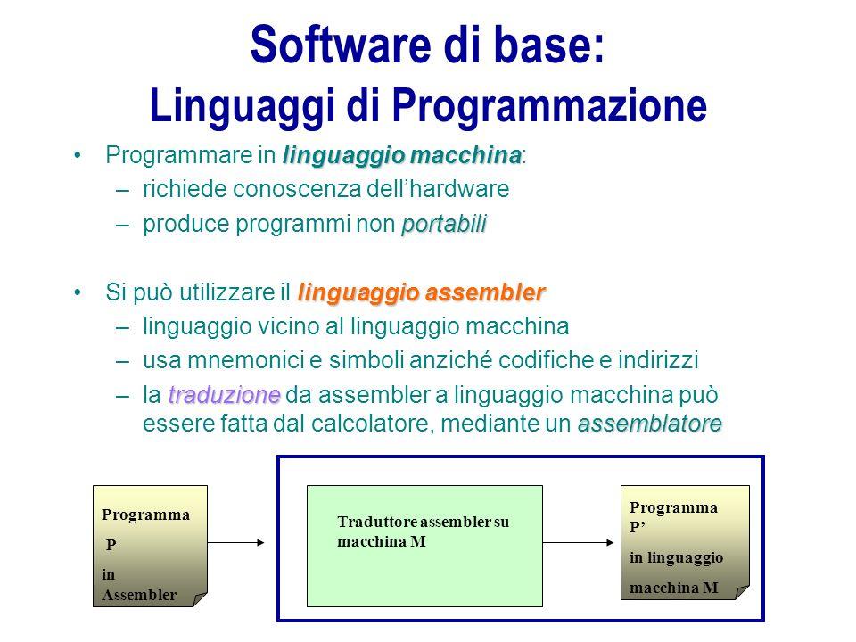 Software di base: Linguaggi di Programmazione linguaggio macchinaProgrammare in linguaggio macchina: –richiede conoscenza dellhardware portabili –prod