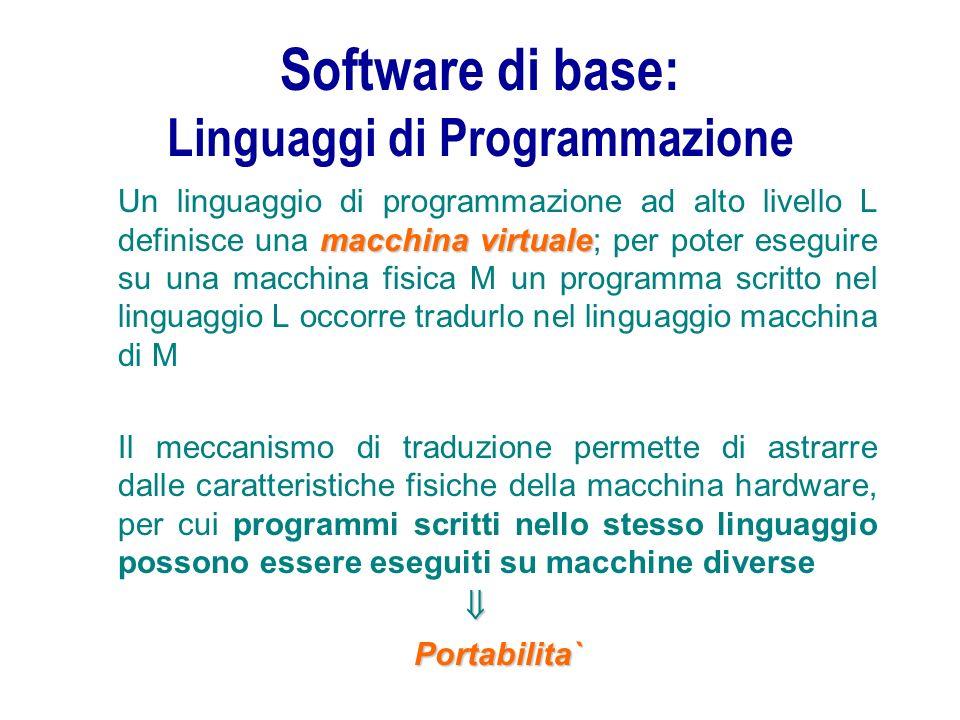 Software di base: Linguaggi di Programmazione macchina virtuale Un linguaggio di programmazione ad alto livello L definisce una macchina virtuale; per