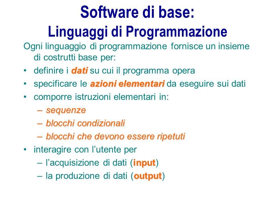 Software di base: Linguaggi di Programmazione Ogni linguaggio di programmazione fornisce un insieme di costrutti base per: datidefinire i dati su cui