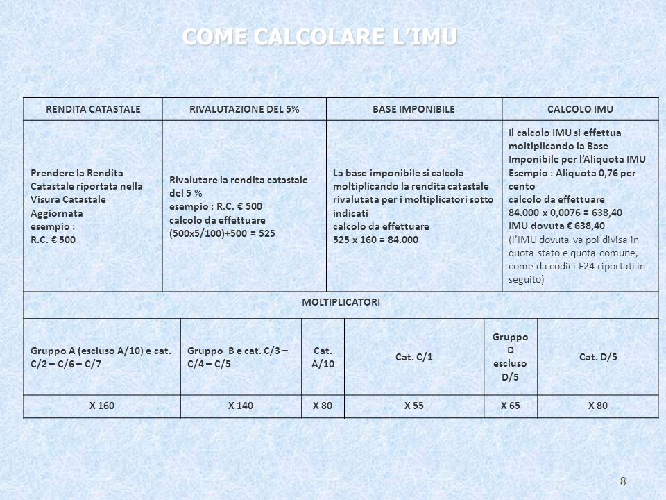8 COME CALCOLARE LIMU RENDITA CATASTALERIVALUTAZIONE DEL 5%BASE IMPONIBILECALCOLO IMU Prendere la Rendita Catastale riportata nella Visura Catastale Aggiornata esempio : R.C.