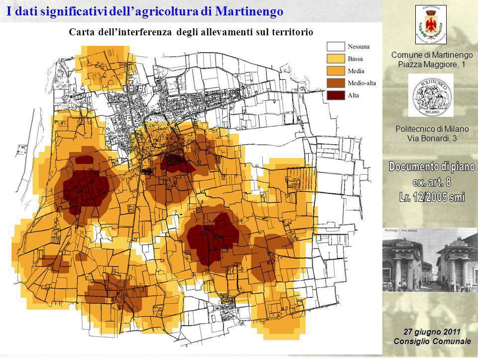 Comune di Martinengo Piazza Maggiore, 1 Politecnico di Milano Via Bonardi, 3 27 giugno 2011 Consiglio Comunale I dati significativi dellagricoltura di