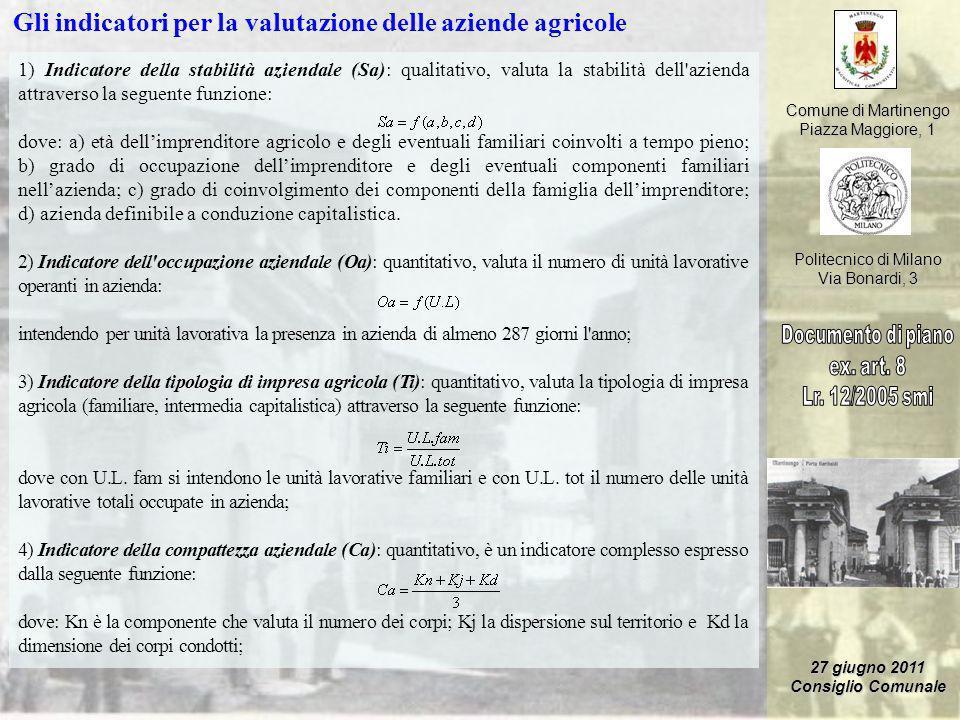 Comune di Martinengo Piazza Maggiore, 1 Politecnico di Milano Via Bonardi, 3 27 giugno 2011 Consiglio Comunale Gli indicatori per la valutazione delle