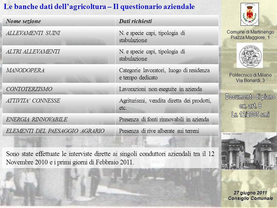 Comune di Martinengo Piazza Maggiore, 1 Politecnico di Milano Via Bonardi, 3 27 giugno 2011 Consiglio Comunale Le banche dati dellagricoltura – Il que