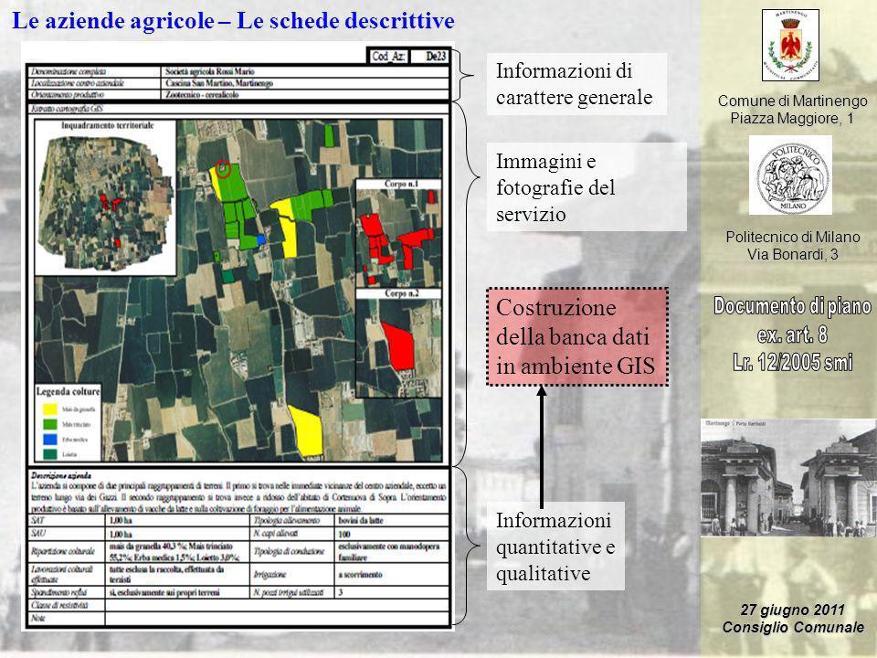 Comune di Martinengo Piazza Maggiore, 1 Politecnico di Milano Via Bonardi, 3 27 giugno 2011 Consiglio Comunale Le aziende agricole – Le schede descrit