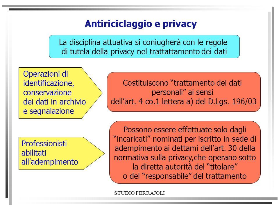 STUDIO FERRAJOLI Antiriciclaggio e privacy La disciplina attuativa si coniugherà con le regole di tutela della privacy nel trattattamento dei dati Ope