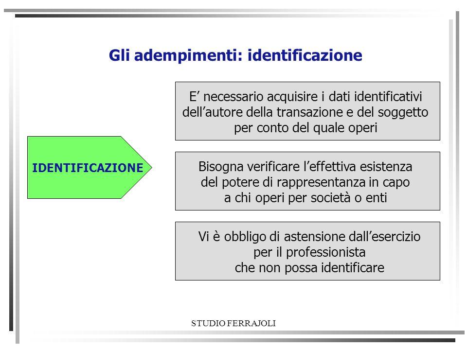 STUDIO FERRAJOLI Gli adempimenti: identificazione IDENTIFICAZIONE E necessario acquisire i dati identificativi dellautore della transazione e del sogg
